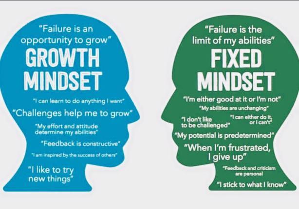growth-v-fixed-mindset