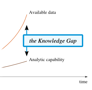 knowledge_gap3
